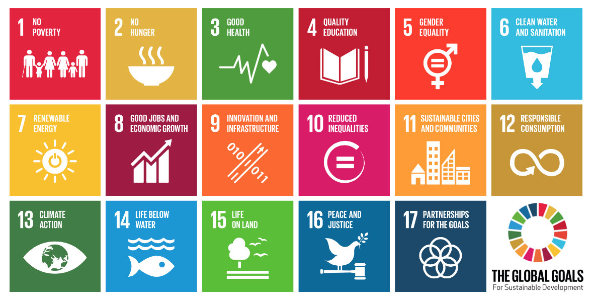 The 2030 Agenda for Sustainable Development includes 17 Sustainable Development Goals (SDGs).